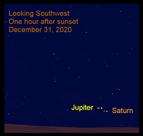Jupiter and Saturn, December 31, 2020