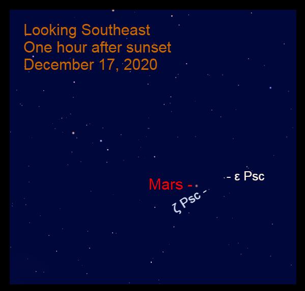 Mars, December 17, 2020