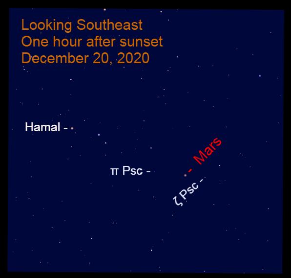 Mars, December 20, 2020