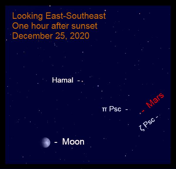 Mars, December 25, 2020