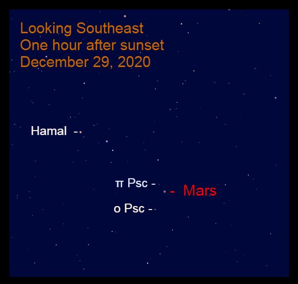 Mars, December 29, 2020