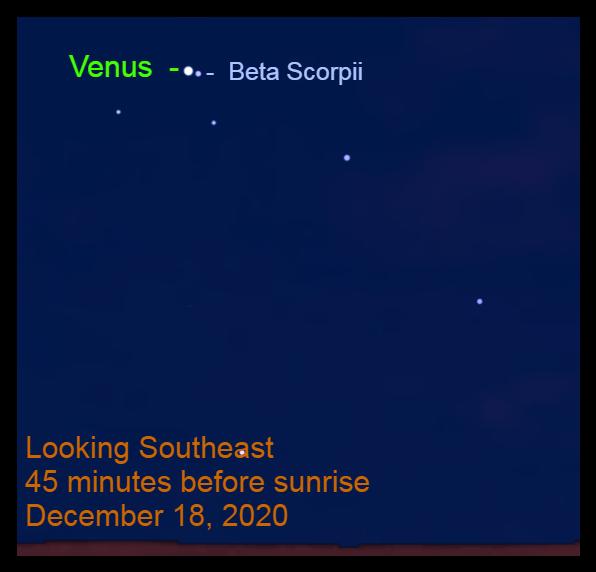 Venus, December 18. 2020