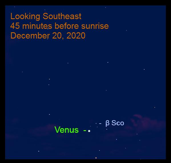 Venus, December 20, 2020