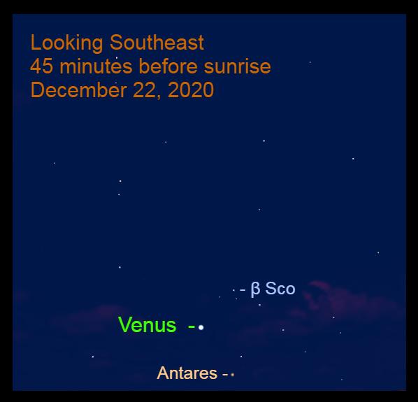 Venus, December 22. 2020