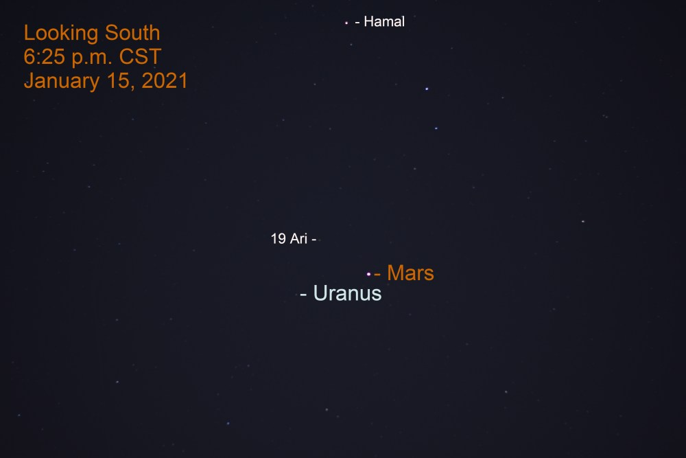 Mars and Uranus, January 15, 2021.