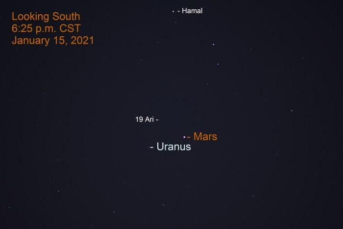 Mars and Uranus, January 15, 2021.