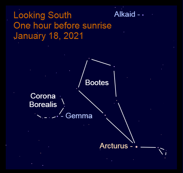 Bootes and Corona Borealis are high in the south before sunrise.