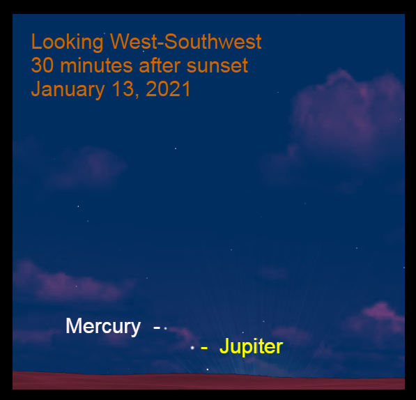 January 13: Mercury and Jupiter are low in the west-southwest after sunset.