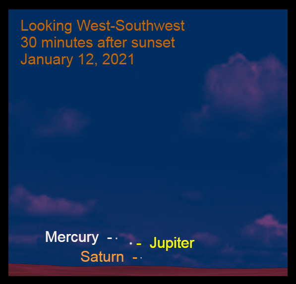 Jupiter, Saturn, and Mercury, January 12, 2021