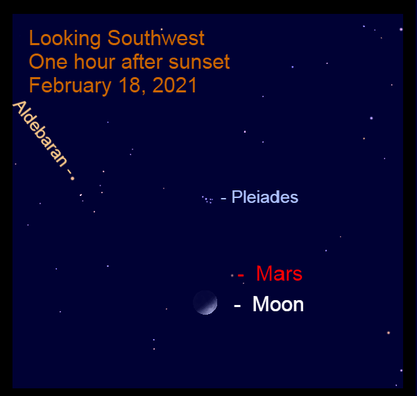 Mars and the moon, February 18, 2021.