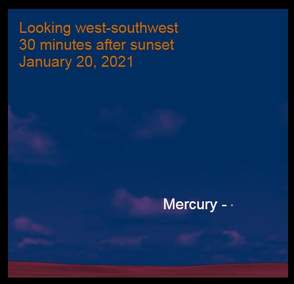 Mercury, January 20, 2021
