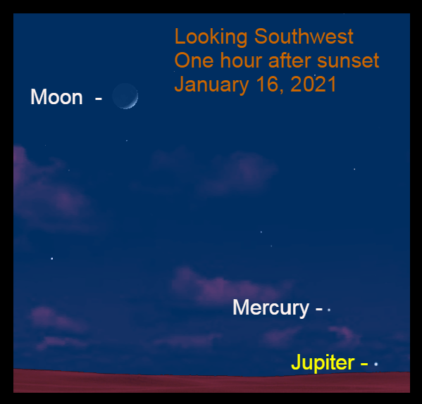 Mercury and the moon in the southwest after sunset, January 16, 2021.