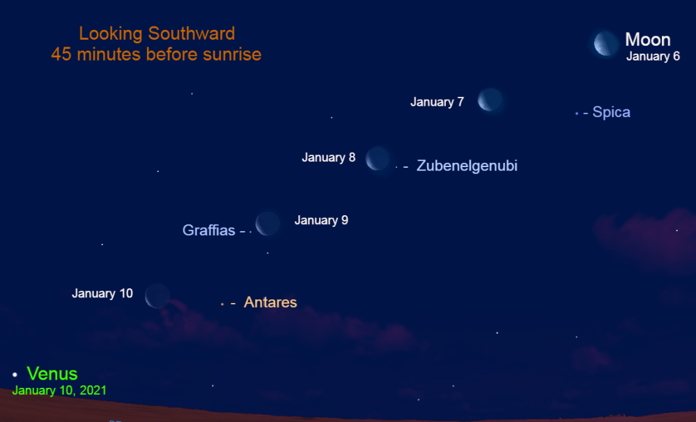 January 6-10, 2021. The waning moon approaches Venus.