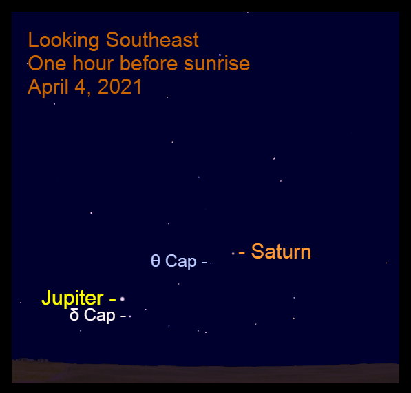 2021, April 4: Jupiter and Saturn are in the southeast in front of the stars of Capricornus.