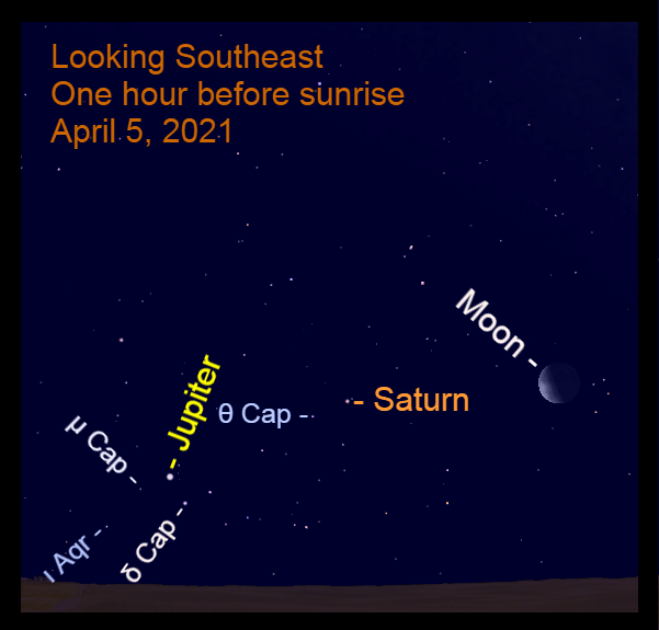 2021, April 5: The starfield with Jupiter and Saturn. Use a binocular to watch Jupiter and Saturn move eastward compared to the stars.