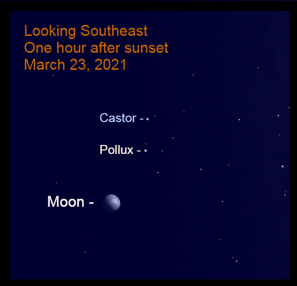 2021, March 23: The bright gibbous moon is in Cancer this evening to the lower left of the Gemini Twin Pollux.