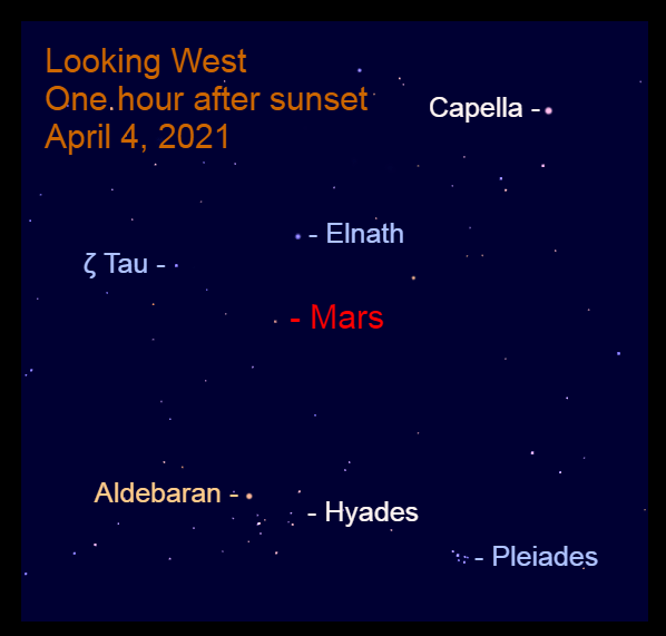 """2021, April 4: Mars is above the """"V"""" of Taurus and below Elnath, the Bull's northern horn."""