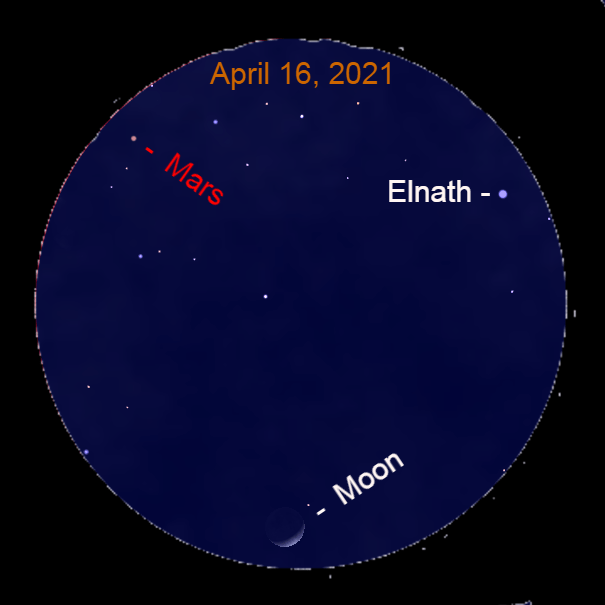 2021, April 16: Mars, the lunar crescent, and Elnath - the North Horn of Taurus - fit into the field of view of a binocular.