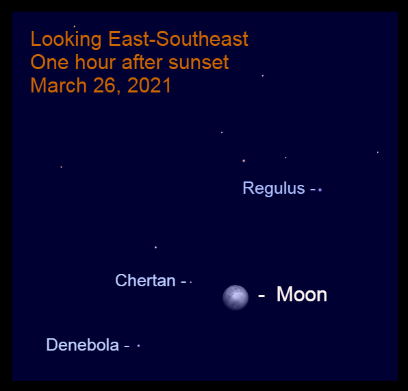 2021, March 26: In the evening, the bright moon is near the ribs (Chertan) and tail (Denebola) of Leo.