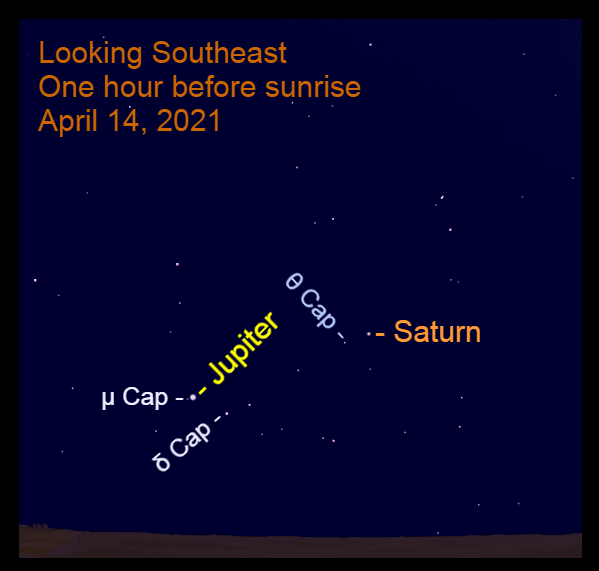 2021, April 14: Morning planets Jupiter and Saturn are low in the southeast before sunrise.