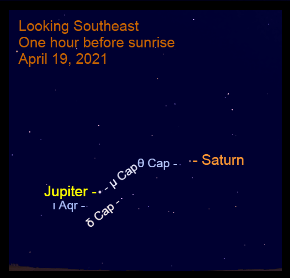 2021, April 19: The bright morning planets, Jupiter and Saturn, are low in the southeast before sunrise. Use a binocular to see the starfields with the planets.