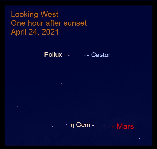 2021, April 24: During the early evening, Mars is in Gemini, near the feet of the celestial Twins.