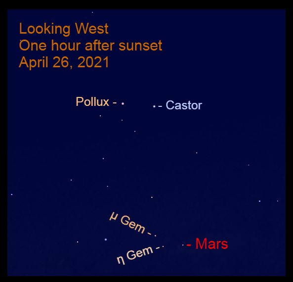 2021, April 26: Mars is less than halfway up in the west about an hour after sunset in the feet of Gemini.