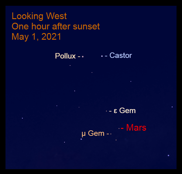 2021, May 1: An hour after sunset, Mars is in the west in front of the stars of Gemini.
