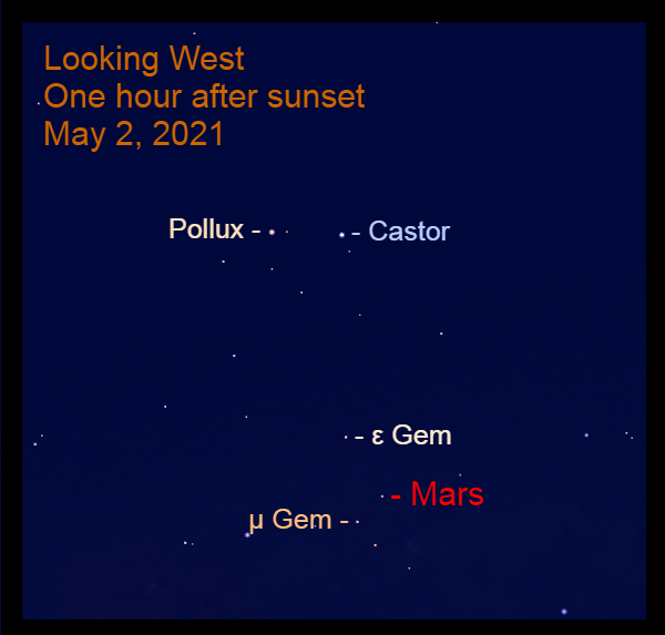2021, May 2: One hour after sunset, Mars is one-third of the way up in the west near the feet of Gemini.