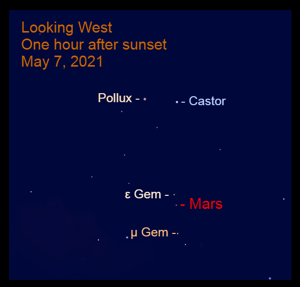 2021, May 7: One hour after sunset, Mars is in the western sky in Gemini. It is 3.5° above Tejat Posterior (μ Gem) and 1.5° to the lower right of Mebsuta (ε Gem).