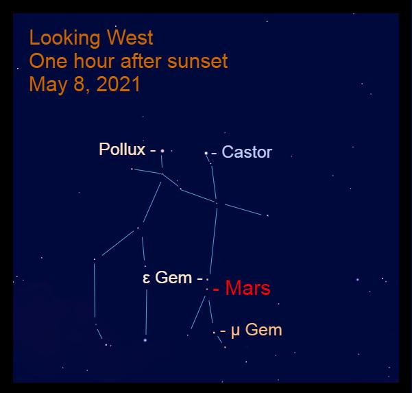 2021, May 8: Mars is in Gemini below Castor and Pollux, 4.4° above Tejat Posterior (μ Gem) and 0.9° below Mebsuta (ε Gem).