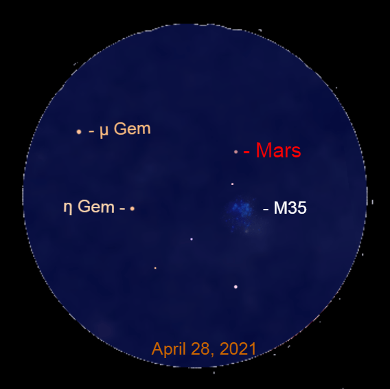 2021, April 28: With a binocular spot Mars 1.3° above the star cluster Messier 35 (M35).