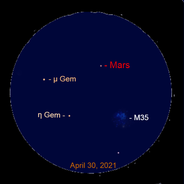 2021, April 30: Through a binocular, Mars is above the star cluster Messier 35 (M35).
