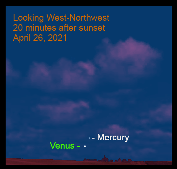 2021, April 26: Brilliant Venus and bright Mercury are visible in the west-northwest during bright evening twilight.