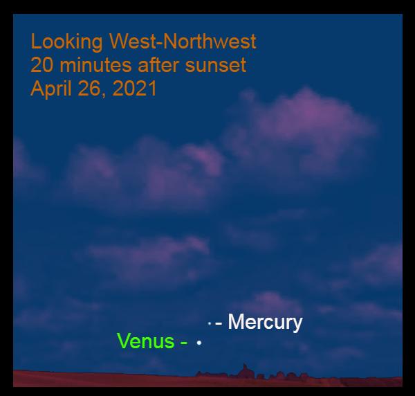 2021, April 26: Brilliant Venus and bright Mercury are visible in the west-northwest during bright evening twilight.