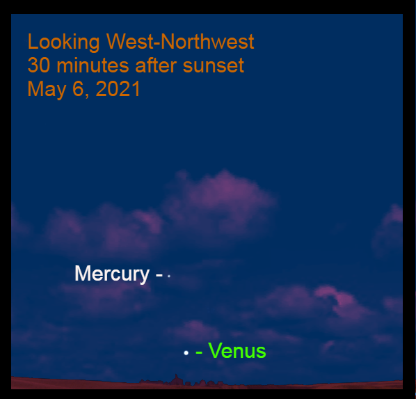 2021, May 6: Thirty minutes after sundown, brilliant Venus and Mercury are visible in the west-northwest. Use a binocular to initially locate them.