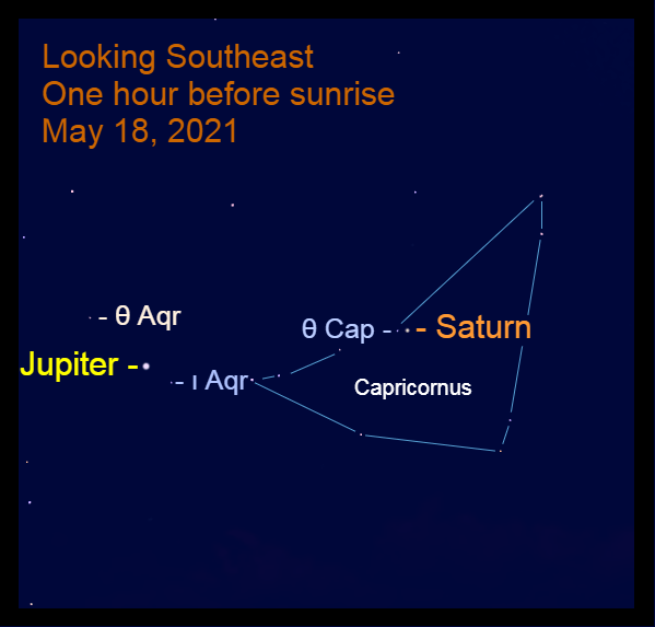 2021, May 18: Bright morning planet Jupiter, in Aquarius, is above the southeastern horizon before sunrise. Saturn is 16.9° to the upper right of the Jovian Giant.