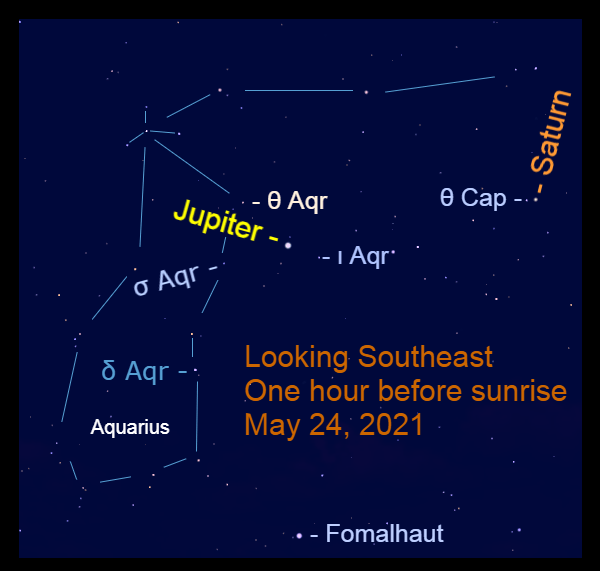 2021, May 24: Jupiter and Saturn are bright morning planets. Jupiter is moving eastward in Aquarius, while Saturn retrogrades in Capricornus.