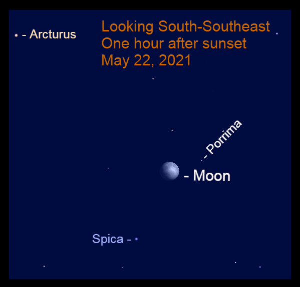 2021, May 22: One hour after sunset, the bright moon is 10.8° to the upper right of Spica and 4.6° to the lower left of Porrima.