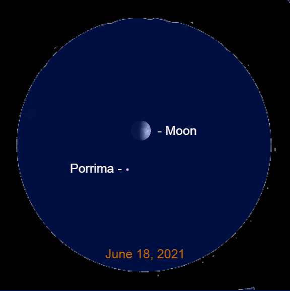 2021, June 18: Through a binocular the moon is to the upper right of Porrima.