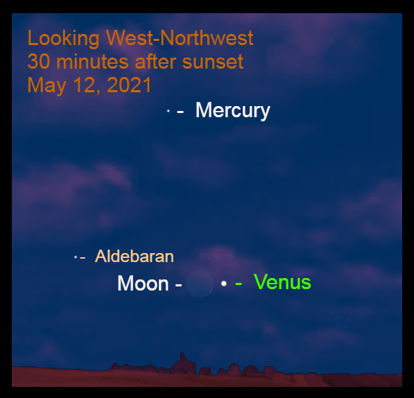 2021, May 12: Thirty minutes after sunset, the razor-thin crescent moon is 1.2° to the left of Venus, their closest pairing of this evening apparition of the brilliant planet.