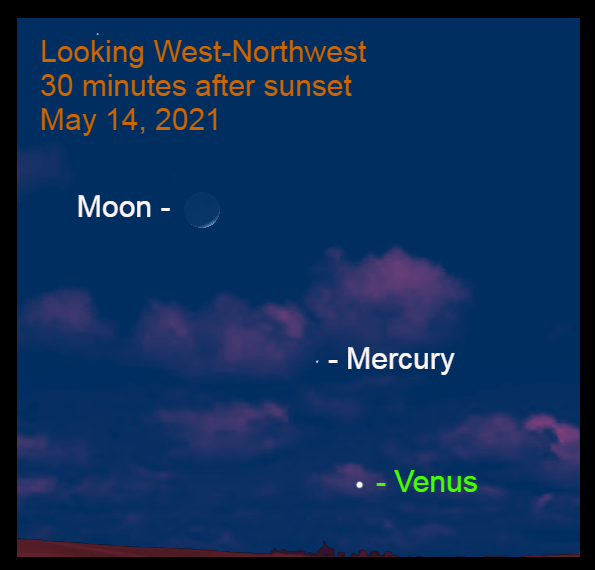 2021, May 14: Thirty minutes after sunset Evening Star Venus, Mercury and the lunar crescent are visible in the west-northwestern sky.