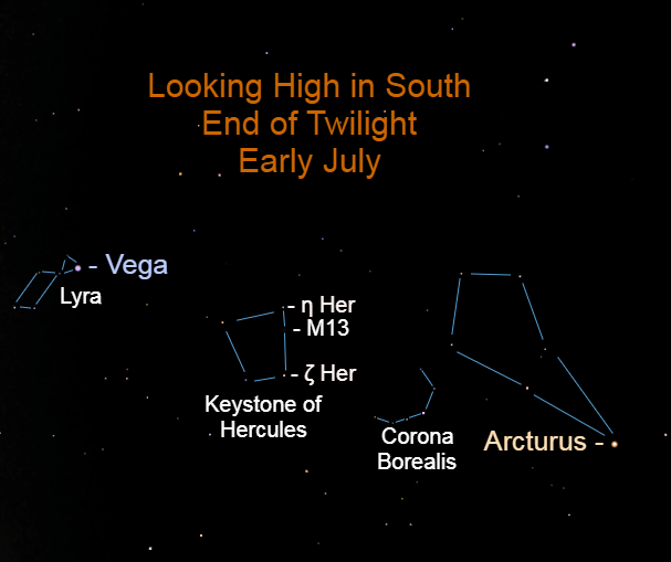 At the end of evening twilight during early July, Hercules is high in the south, one-third of the way from Vega to Arcturus.