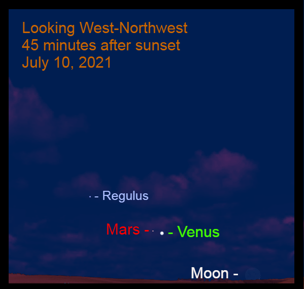 2021, July 10: Brilliant Venus is 1.5° to the lower right of Mars.