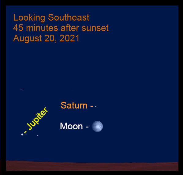 2021, August 20: Saturn is above the moon and in the same binocular field as the lunar orb. Jupiter is to the lower left of the Ringed Wonder.