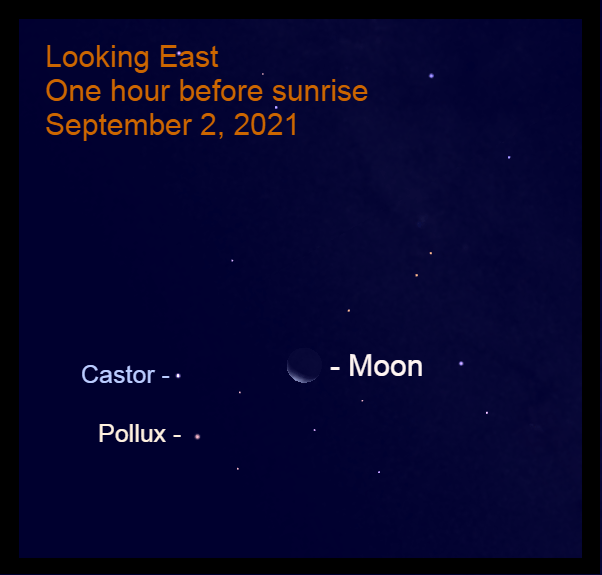 2021, September 2: The morning crescent moon is near Castor and Pollux.