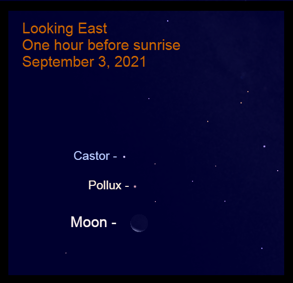 2021, September 3: The morning crescent moon is 5.2° below Pollux.