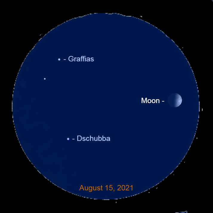 2021, August 15: Through a binocular, the slightly gibbous moon is 4.6° to the lower right of Graffias and 4.4° to the upper right of Dschubba.