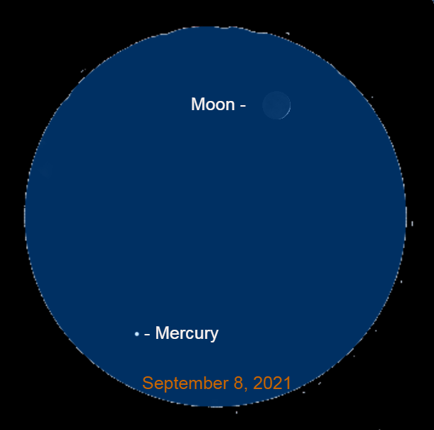 2021, September 8: Through a binocular, the crescent moon is 5.0° to the upper right of Mercury.