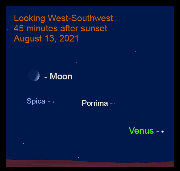 2021, August 13: The crescent moon is 7.4° to the upper left of Spica. Brilliant Venus is 26.7° to the lower right of Spica.